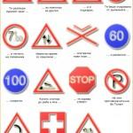 История в пътни знаци