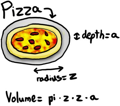 забавна пица