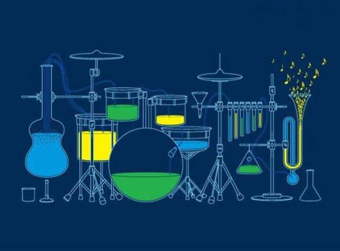 музикални експерименти