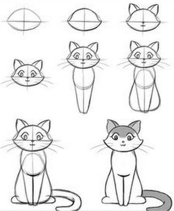 как се рисуват котки